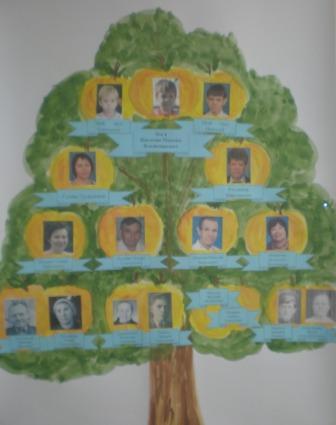 """В конце ноября в детском саду прошла выставка детских работ  """"Генеалогическое древо моей семьи """", в которой приняли..."""
